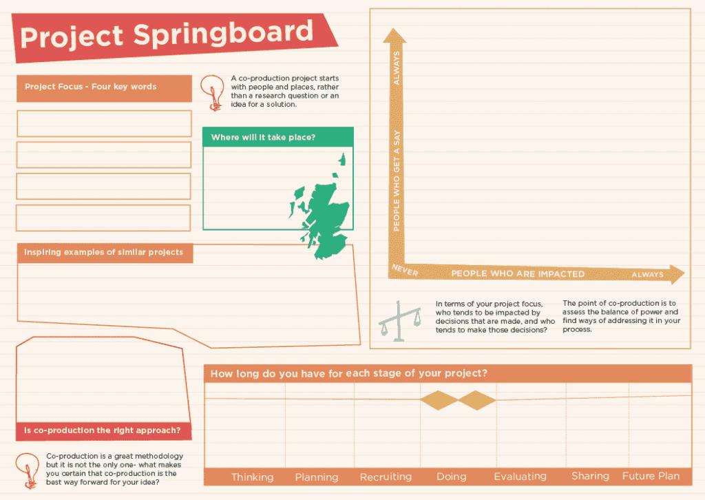 Project Springboard