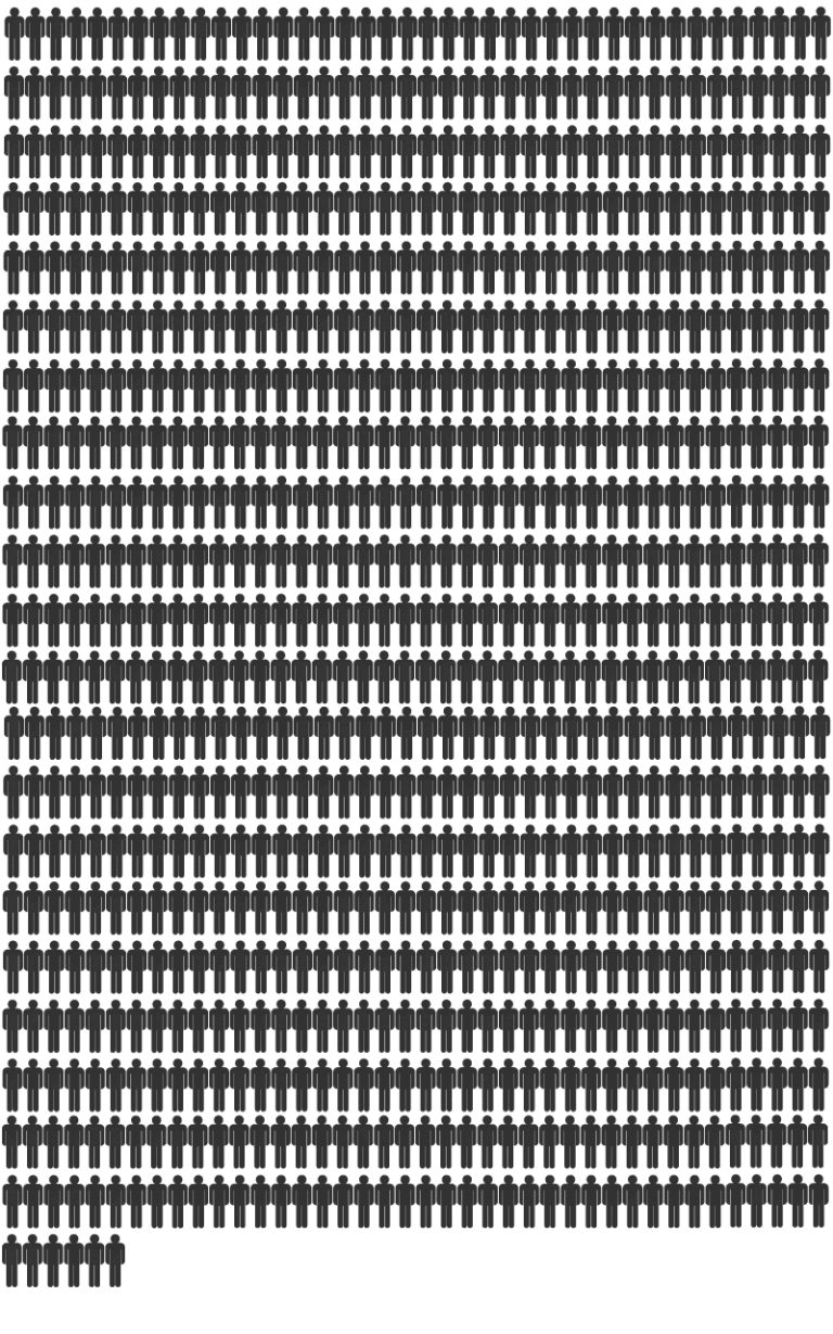 In 2012, 846 people were recorded as leaving prison to 'no fxed abode' in Scotland