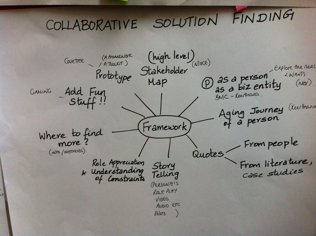 Solution finding